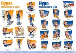 hyper-hypo2